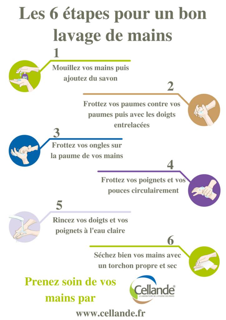 Que faire si le microorganisme végétal des ongles sur les pieds